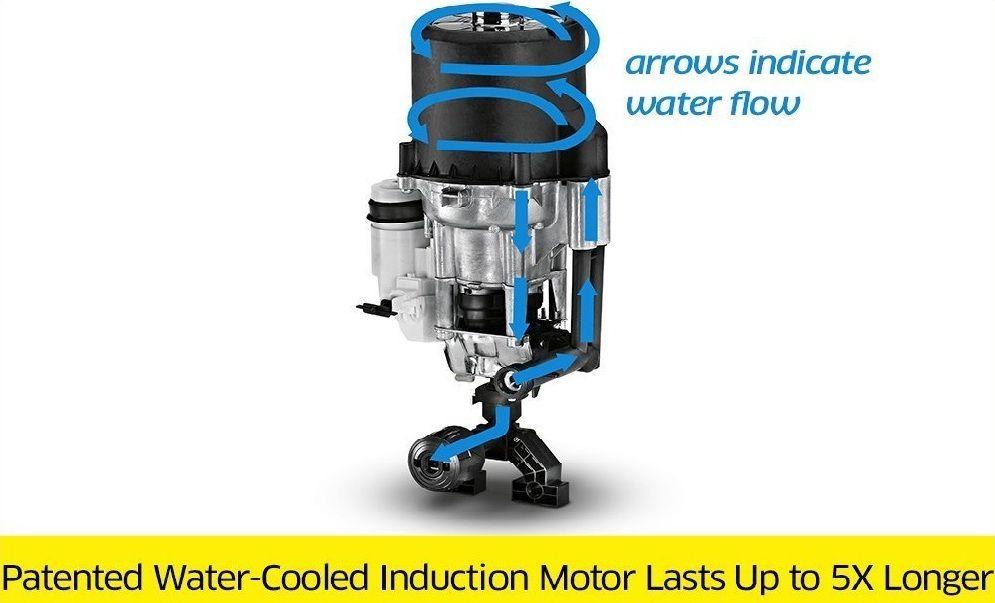 Karcher K5 Premium Electric Pressure Washer Review