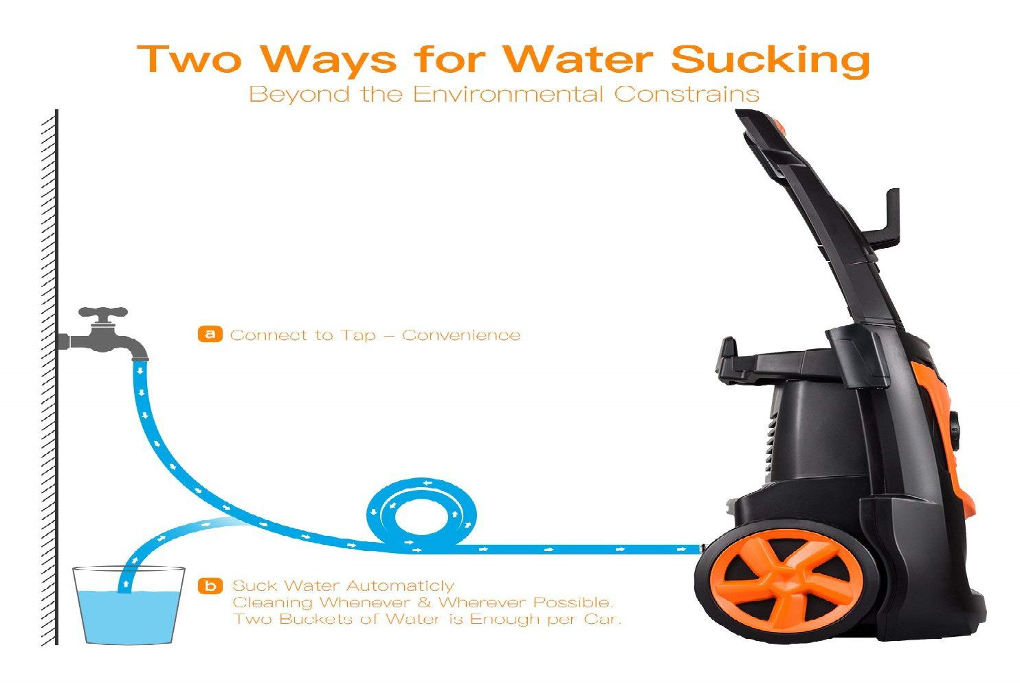 POTEK 1800PSI Electric Power Washer Review